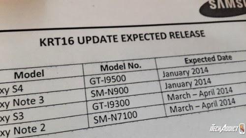 Nei top di gamma Samsung, Galaxy S4 e Note 3 android 4.4 Kitkat di google arriverà per gennaio 2014