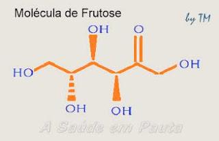 Esquema de uma molécula de Frutose.