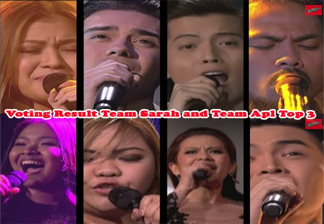 The Voice of the Philippines Season 2 Live Show Voting Result Team Sarah and Team Apl Top 3 February 7, 2015