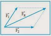 besaran satuan fisika, satuan fisika, besaran fisika, besaran dan turunan.
