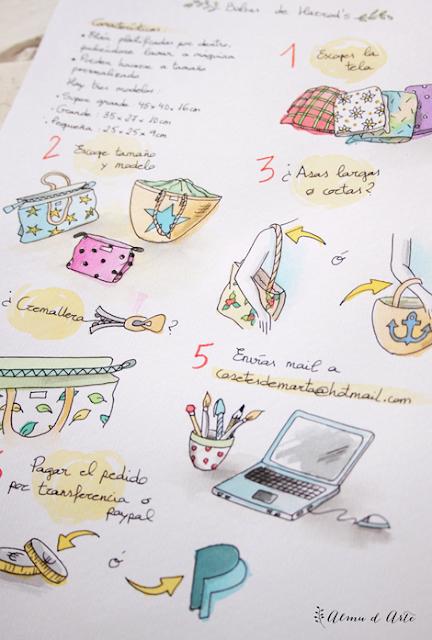 Ilustraciones con estilógrafo y acuarela