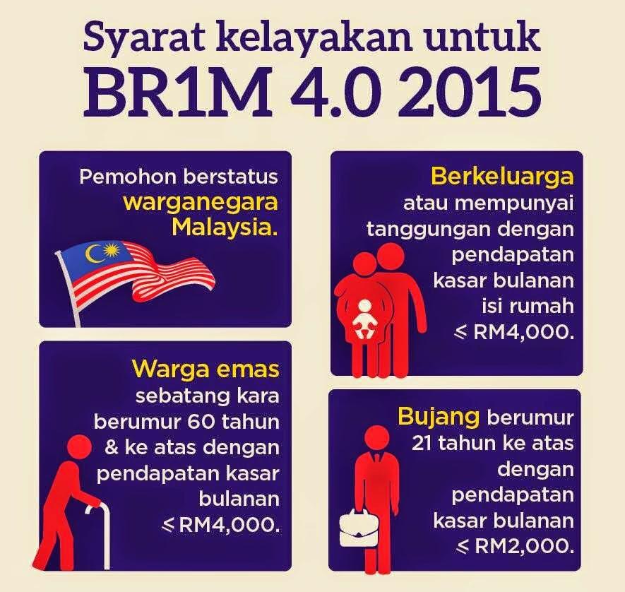 Bantuan Rakyat 1 Malaysia BRIM 2015