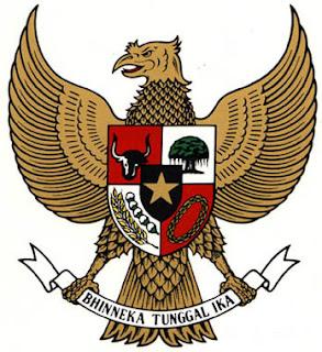Sistem Pemerintahan yang Pernah ada di Indonesia