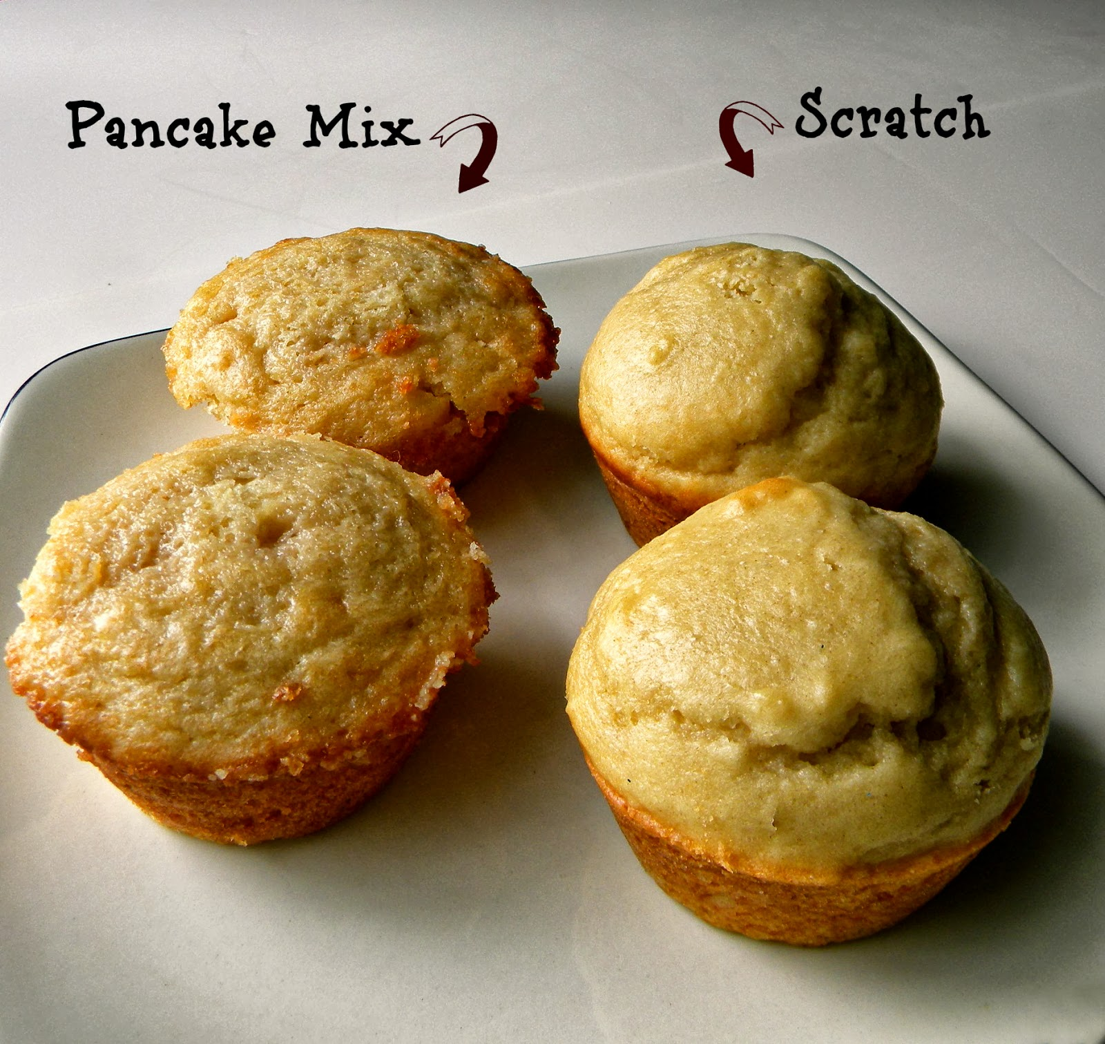 Maple muffins scratch pancake no frameg ccuart Gallery