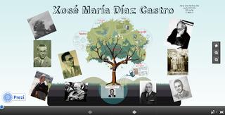 http://prezi.com/ywphjlq9utlp/xose-maria-diaz-castro/