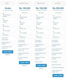 AKUMARU.com Pusat Promosi dan Pencarian Info LOMBA