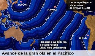 Evacuación en Isla de Pascua