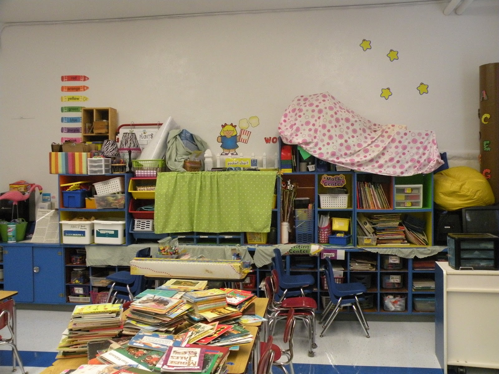Classroom Organization Ideas High School ~ High school classroom organization ideas