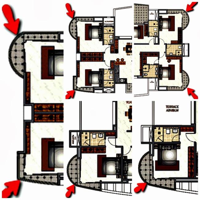Ravi Karandeekar 39 S Pune Real Estate Blog 2014