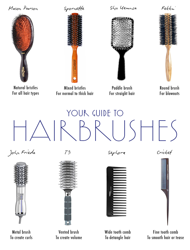The Weave Queen Z Brushes Amp Combs