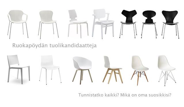 Elämäni huoneet Ruokapöydän tuolit