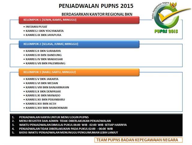 Baru, Jadwal Akses Login E-PUPNS Berdasarkan Wilayah