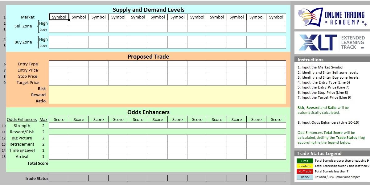 торговля на дневных графиках форекс