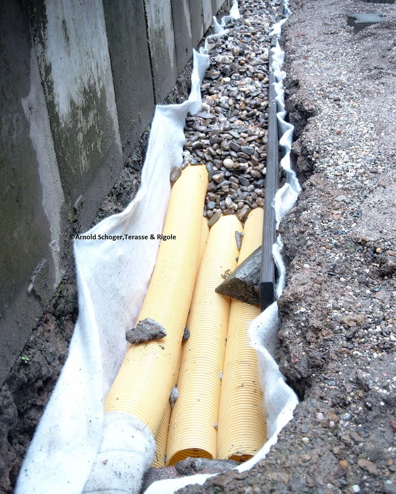 Hervorragend Bau einer Rigole zur Regenwasserversickerung | Vergessene  KO37