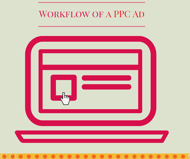 Workflow of PPC AD