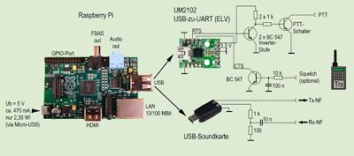 Imagen Raspberry pi y Rpi2 con svxlink PREINSTALADO montar y configurar MAS FACIL IMPOSIBLE Image11