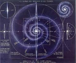 Despertar del sueo de morpheo ciencia russelliana cap i cosmogona hace referrencia a una narracin mtica que pretende dar respuesta al origen del universo y de la propia humanidad generalmente en ella se nos urtaz Images
