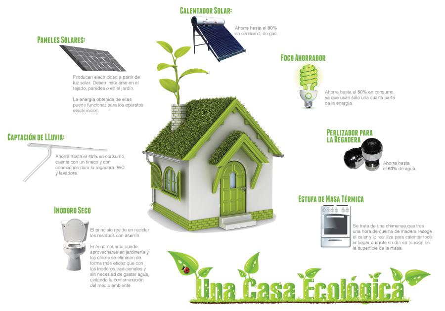 Mi casa ecol gica caracter sticas de una casa ecol gica - Construir una casa ecologica ...