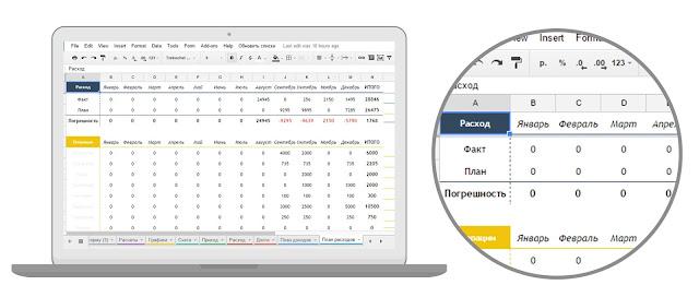 Bozzbox - Планирование личных расходов в Google Таблице
