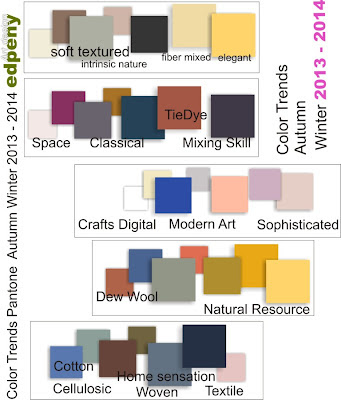 Color Trends Autumn Winter 2013-2014, Pantone, textile