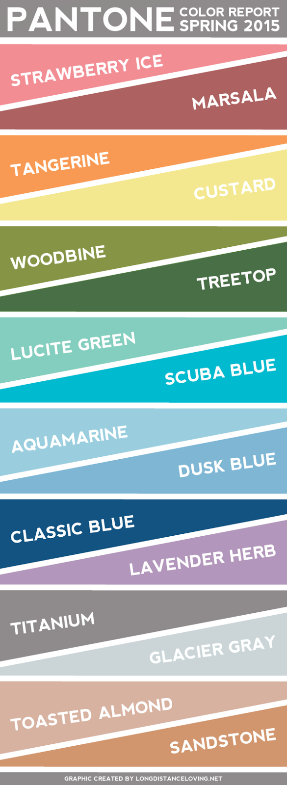 pantone color report: spring 2015 // graphic by @luvfromafar