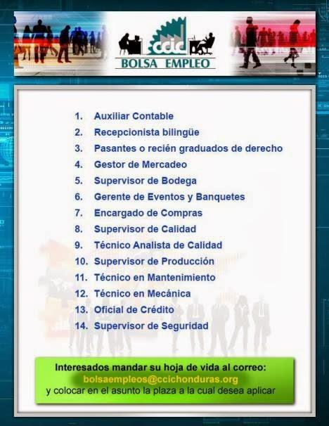 Bolsa De Empleo Walmart Honduras - creditostilik