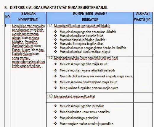 Soal Lks Sd Kelas 1 Paket Lks 6 Mata Pelajaran Kelas Sd Mi Quot Ringkasan Materi Dan Latihan Soal