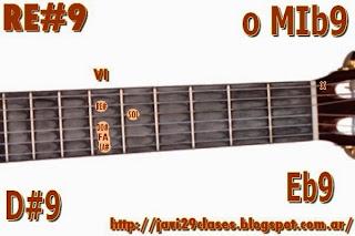 acordes de guitarra con séptima menor y novena en guitarra