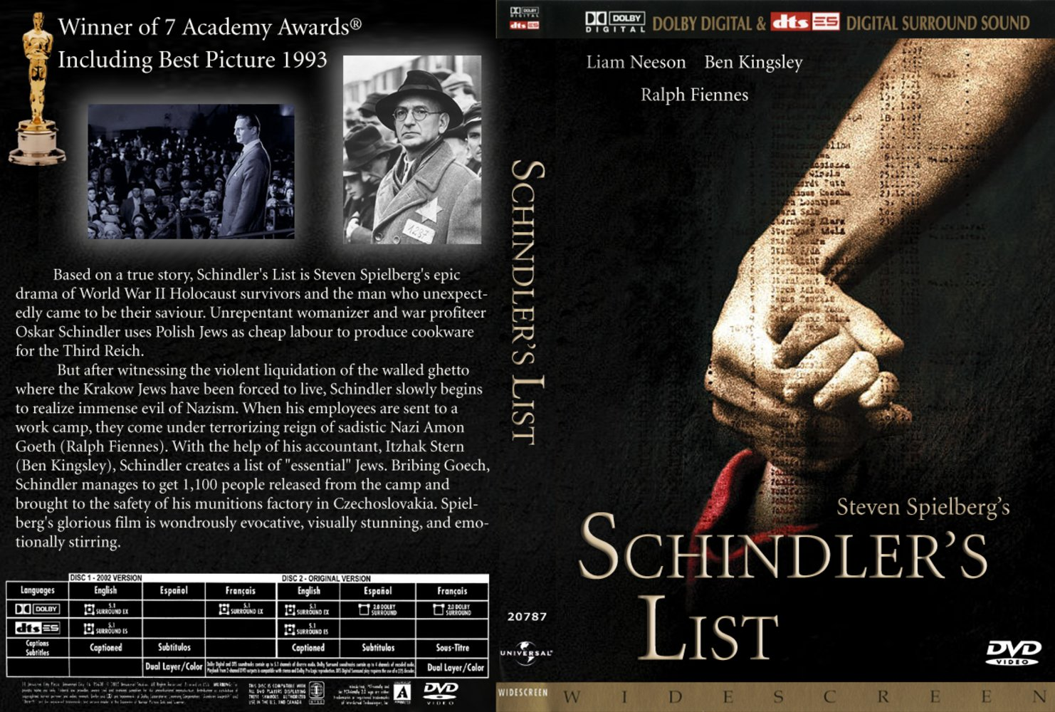 schindlers list 1993 essay View and download schindlers list essays examples also discover topics, titles, outlines, thesis statements, and conclusions for your schindlers list essay.