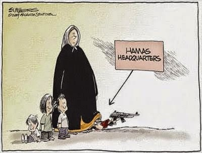 HAMAS headquarters