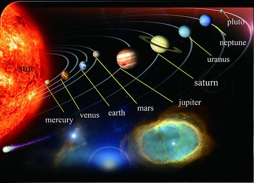 A Look at our Solar System A Childrens Picture Book
