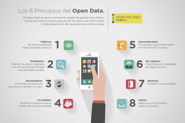 Principios Open Data