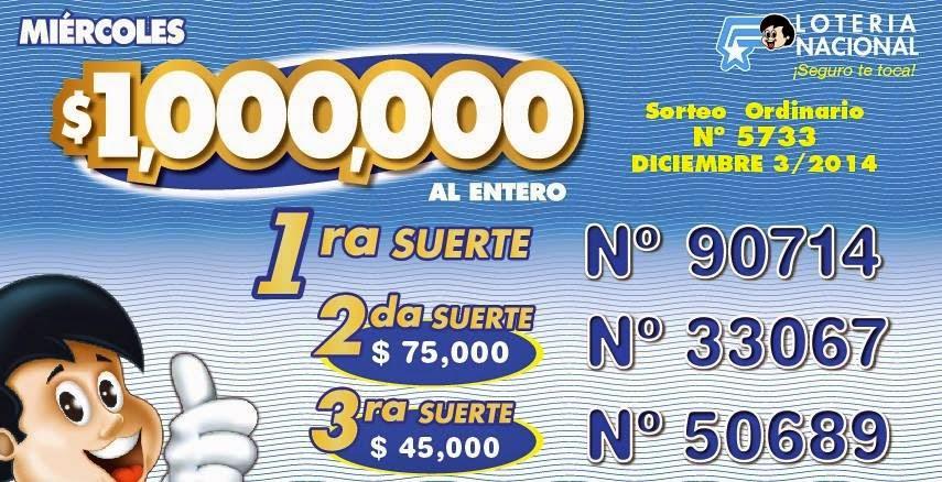 numeros ganadores loteria nacional sorteo 5736