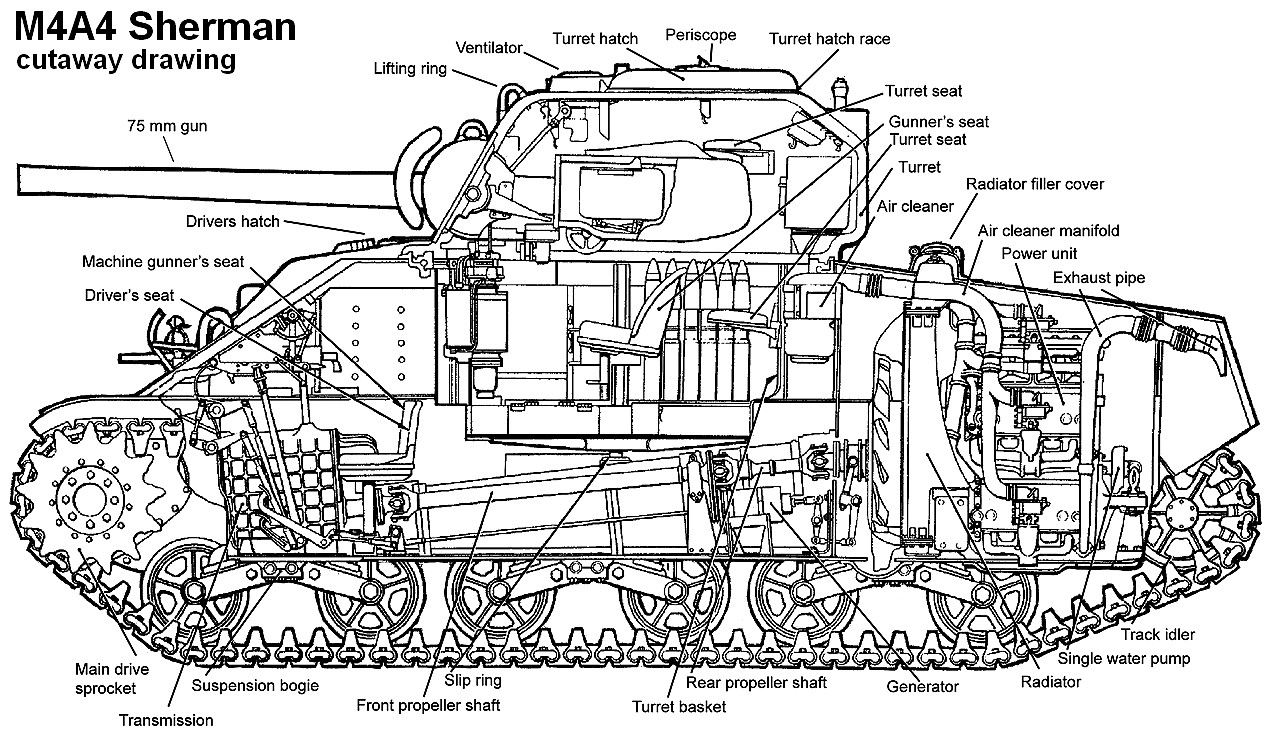 British Sherman Tank Of Xiii Corps  Eighth Army