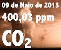 O dia 09 de Maio de 2013 estabeleceu um marco histórico, ao termos, pela primeira vez, uma média diária de concentração de CO2 acima de 400 ppm