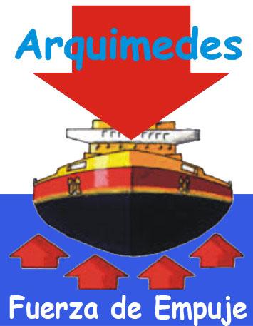 flotabilidad de un barco gracias a la fuerza de empuje