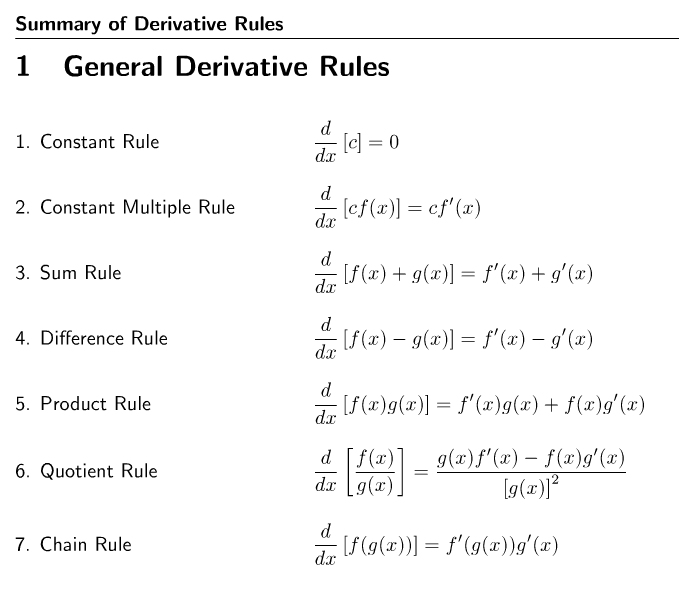 derivation rules