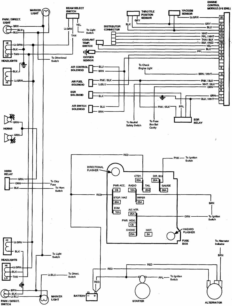 1970 Camaro Radio Wiring Diagram Bgmt Data 1972 Corvette Ignition Coil Basic Chevrolet V8 Trucks 1981 1987 Electrical Chevy Dash