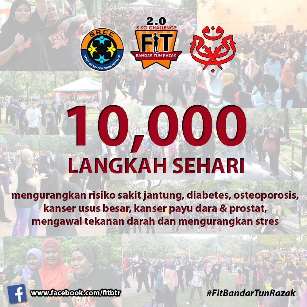 10,000 Langkah