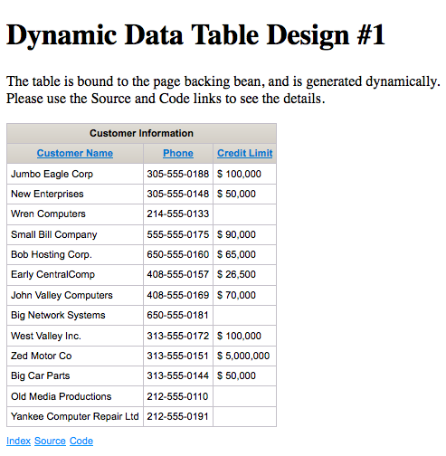 Richfaces 4 3 x tip of the day complex richfaces data tables for Complex table design