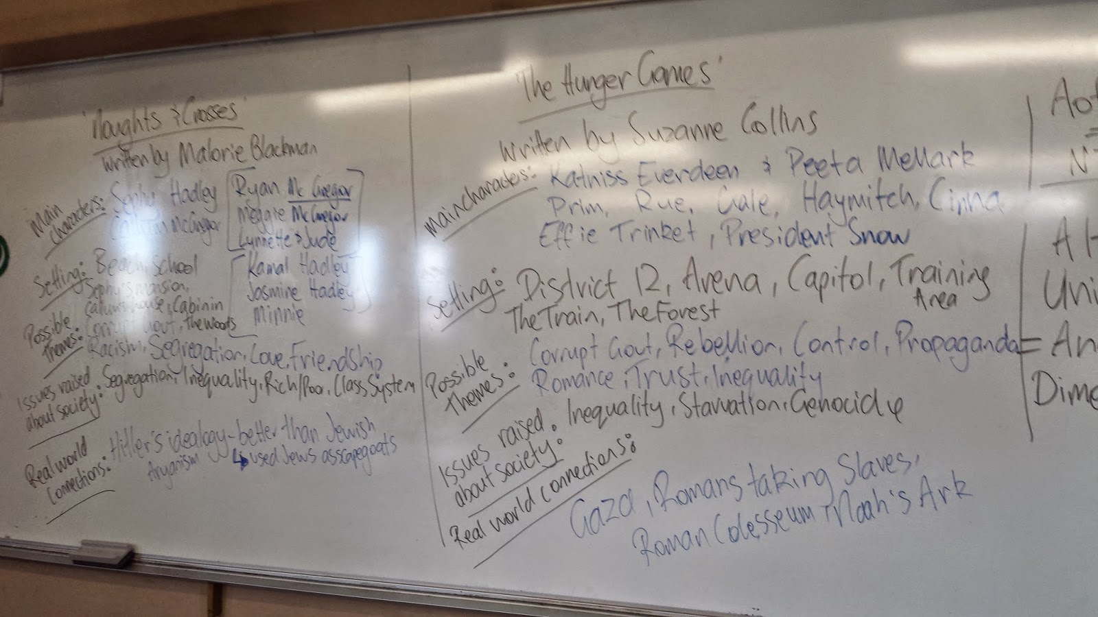 evolution and imagination the hunger games and noughts and then asked a few students to come back at lunch to quickly go over essay structure their work doesn t look that deep on the board but they have figured
