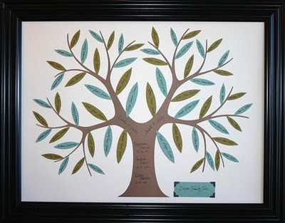 Дерево родословная сделать своими руками 81