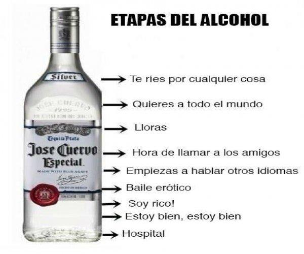 La hemorragia cerebral después del alcoholismo