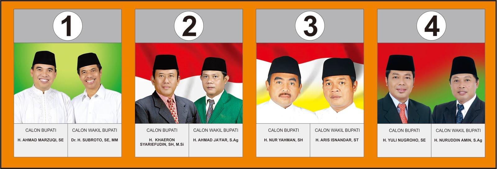 KPU Kabupaten Jepara
