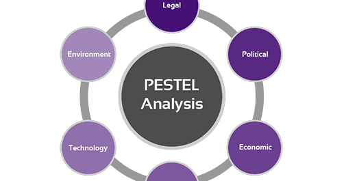 botswana pestel analysis Hair salons are involved in a competitive industry with diverse target markets with such diversity in an ever-changing industry, hair salons must have an aggressive and strategic approach.