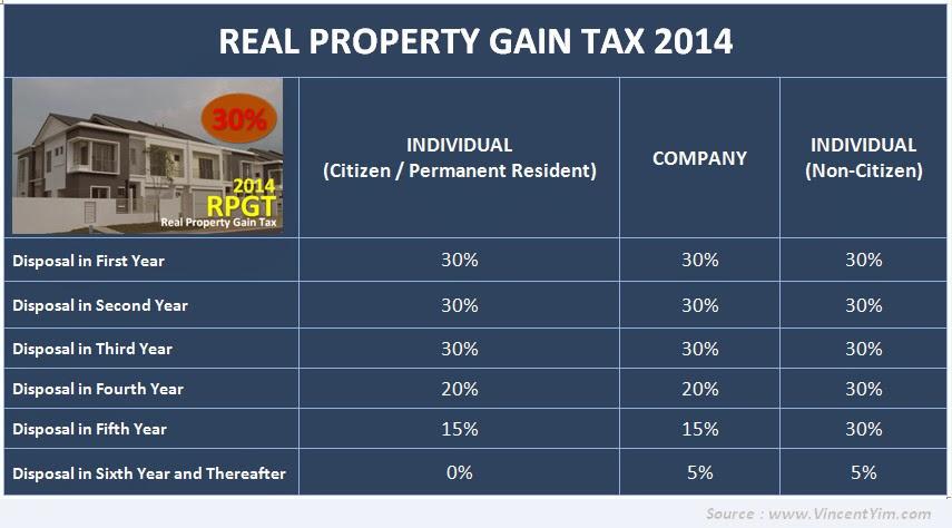 Property Tax Calculator Brooklyn Ny