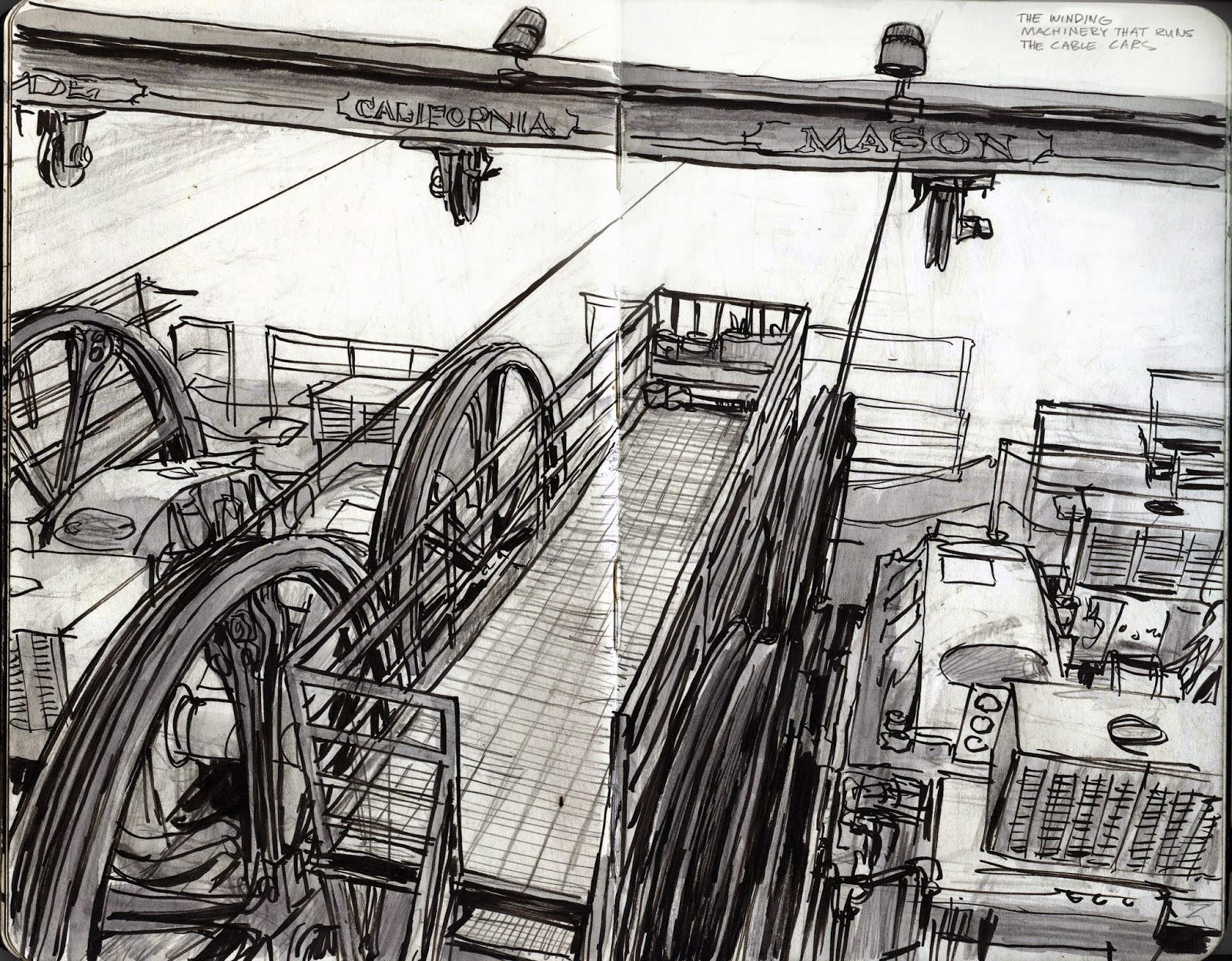 My Summer Location Drawing Class at AAU, San Francisco (Pt 9: the ...