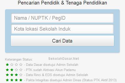 Status NUPTK Baru dicek online melalui website BPSDMPK-PMP