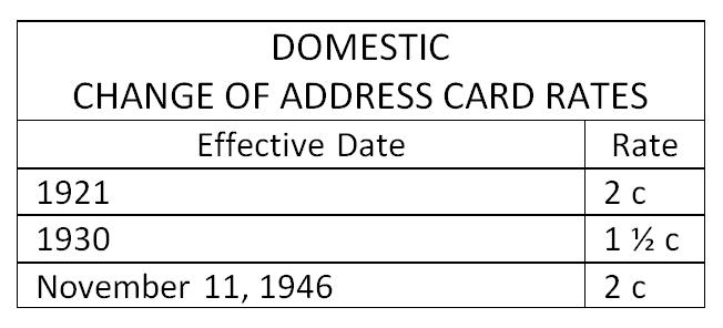 how to change a postal address ebay