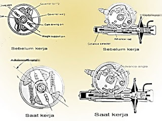 otomotif: mengenal komponen-komponen sistem pengapian pada mobil